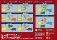 Tokarka CNC SCHAUBLIN 136/142 CNC