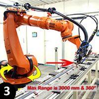 Roboter KUKA YAG