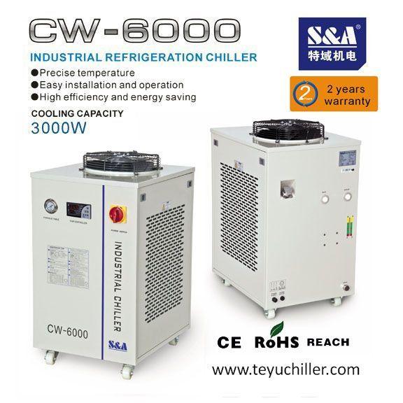 Sprężarka tłokowa Teyu CW-6000 2016