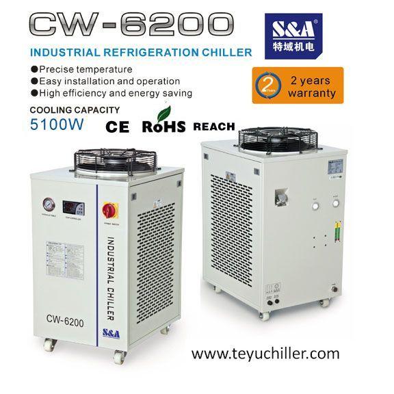 Sprężarka śrubowa Teyu CW-6200 2016