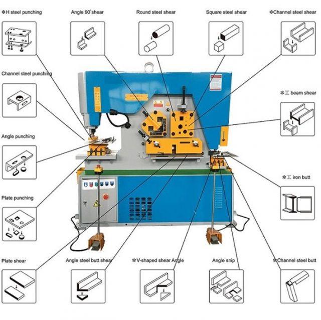 Ironworker machine España 2014 2014