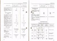Szlifierka do wałków STANKOIMPORT 3Y 133 1990-Zdjęcie 3