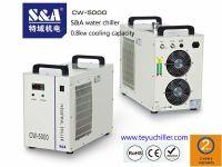 Robot de pintura Teyu CW-5000