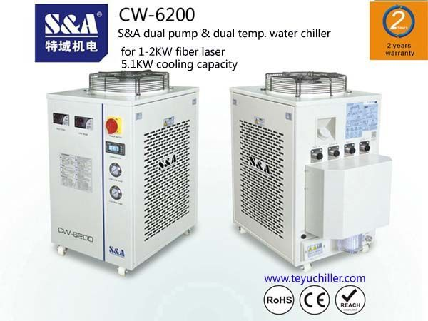 Skrutkový kompresor Teyu CW-6200AT 2017