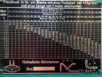 CNC hydraulický ohraňovací lis EHT EHPS 11-35 1992-Fotografie 7