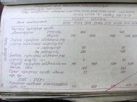 Универсальный шлифовальный станок KOMMUNAR 3Y131 (3U131) 1977-Фото 5