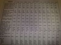 Vertical Turret Lathe STANKO-KOLOMNA 1580L
