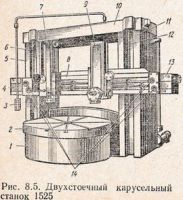 Vertical Turret Lathe KOŁOMNA Moskwa 1525