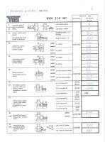 Verticale boormachine TOS WHN 110 MC 1996-Foto 8