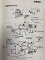 CNC horizontaal bewerkingscentrum MAZAK Mazatech H-400N 1990-Foto 8