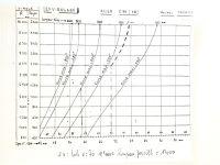 Tříválcová zakružovačka SCHIESS FRORIEP UDBH 4000X36/46 1976-Fotografie 26